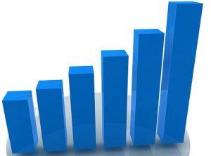 rental property value increase