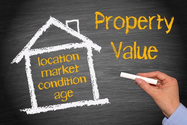 Determining the Value of Real Estate Properties