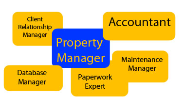 Find a Property Manager